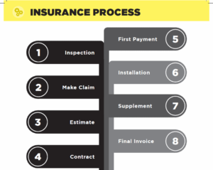mccoy insurance process